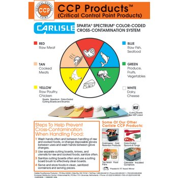 10889WC00 - Spectrum® Color-Coded Cross-Contamination Wall Chart